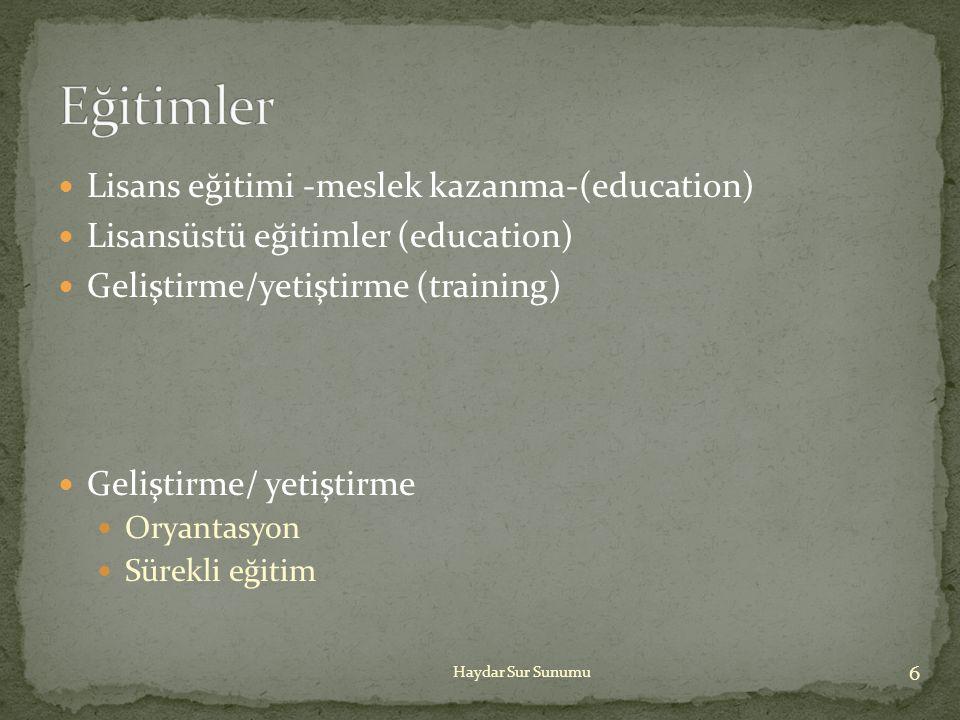 Lisans eğitimi -meslek kazanma-(education) Lisansüstü eğitimler (education) Geliştirme/yetiştirme (training) Geliştirme/ yetiştirme Oryantasyon Sürekl