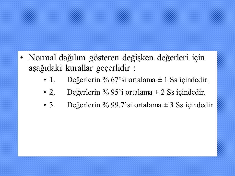 Normal dağılım gösteren değişken değerleri için aşağıdaki kurallar geçerlidir : 1. Değerlerin % 67'si ortalama ± 1 Ss içindedir. 2. Değerlerin % 95'i