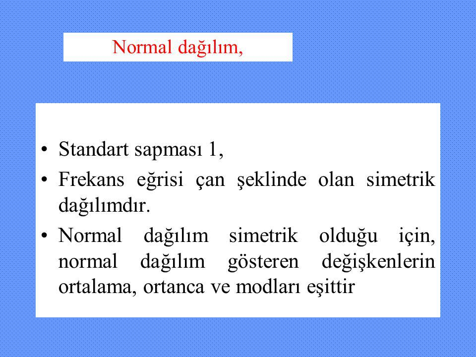 Standart sapması 1, Frekans eğrisi çan şeklinde olan simetrik dağılımdır. Normal dağılım simetrik olduğu için, normal dağılım gösteren değişkenlerin o