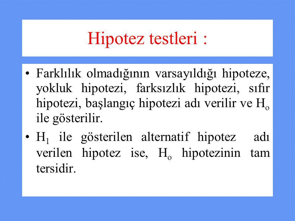 Hipotez testleri : Farklılık olmadığının varsayıldığı hipoteze, yokluk hipotezi, farksızlık hipotezi, sıfır hipotezi, başlangıç hipotezi adı verilir v