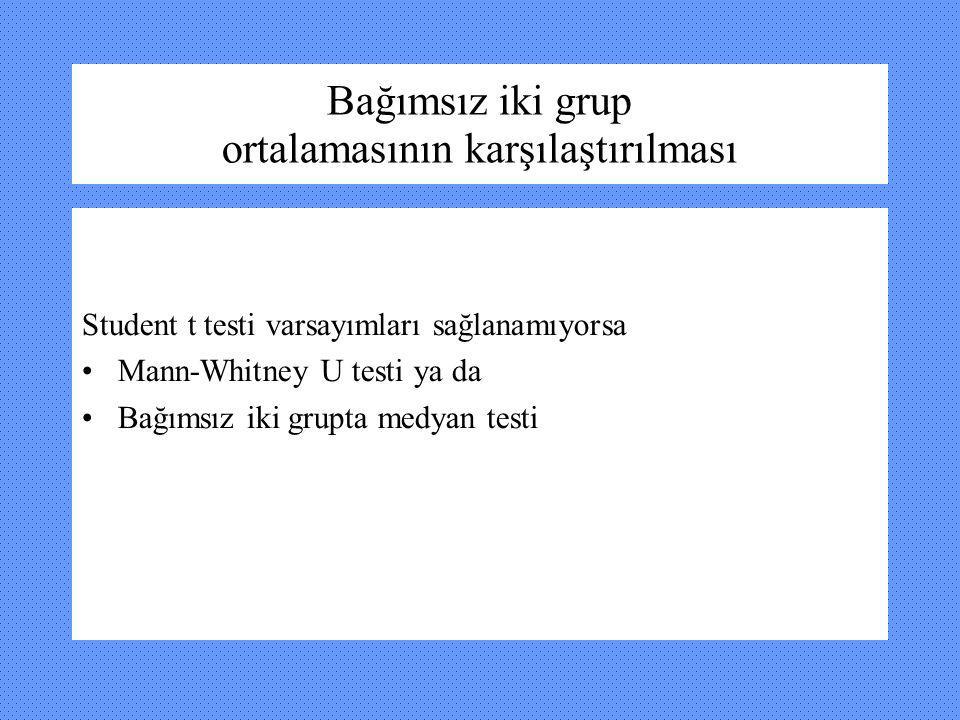 Bağımsız iki grup ortalamasının karşılaştırılması Student t testi varsayımları sağlanamıyorsa Mann-Whitney U testi ya da Bağımsız iki grupta medyan te