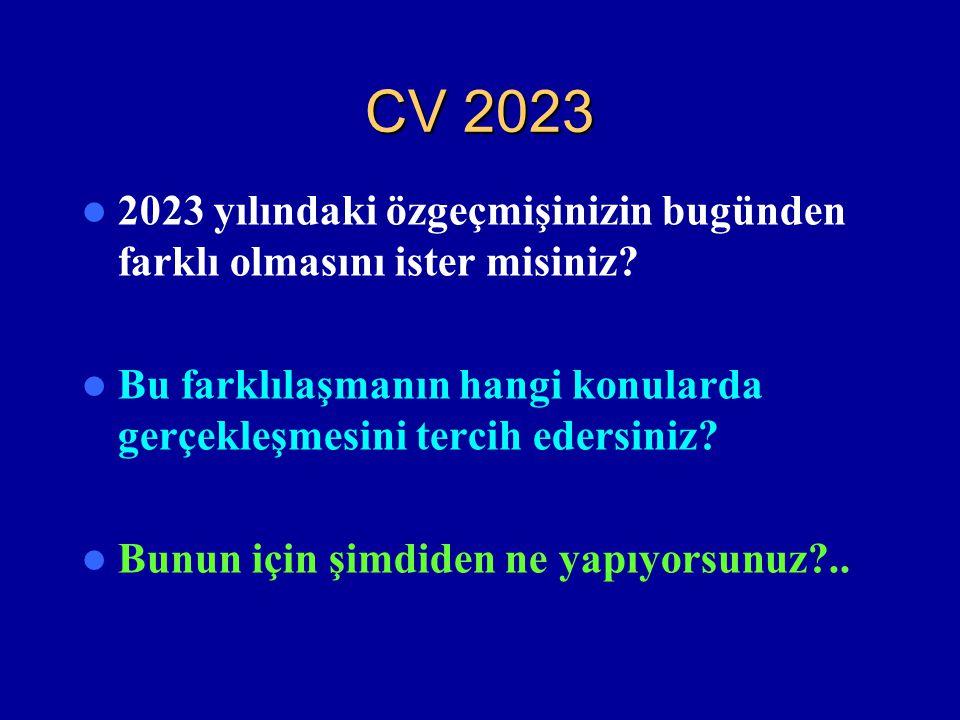 CV 2023 2023 yılındaki özgeçmişinizin bugünden farklı olmasını ister misiniz? Bu farklılaşmanın hangi konularda gerçekleşmesini tercih edersiniz? Bunu