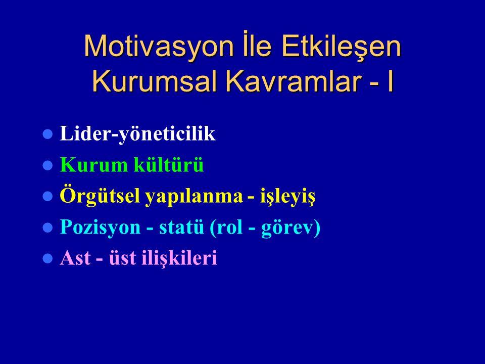 Motivasyon İle Etkileşen Kurumsal Kavramlar - I Lider-yöneticilik Kurum kültürü Örgütsel yapılanma - işleyiş Pozisyon - statü (rol - görev) Ast - üst