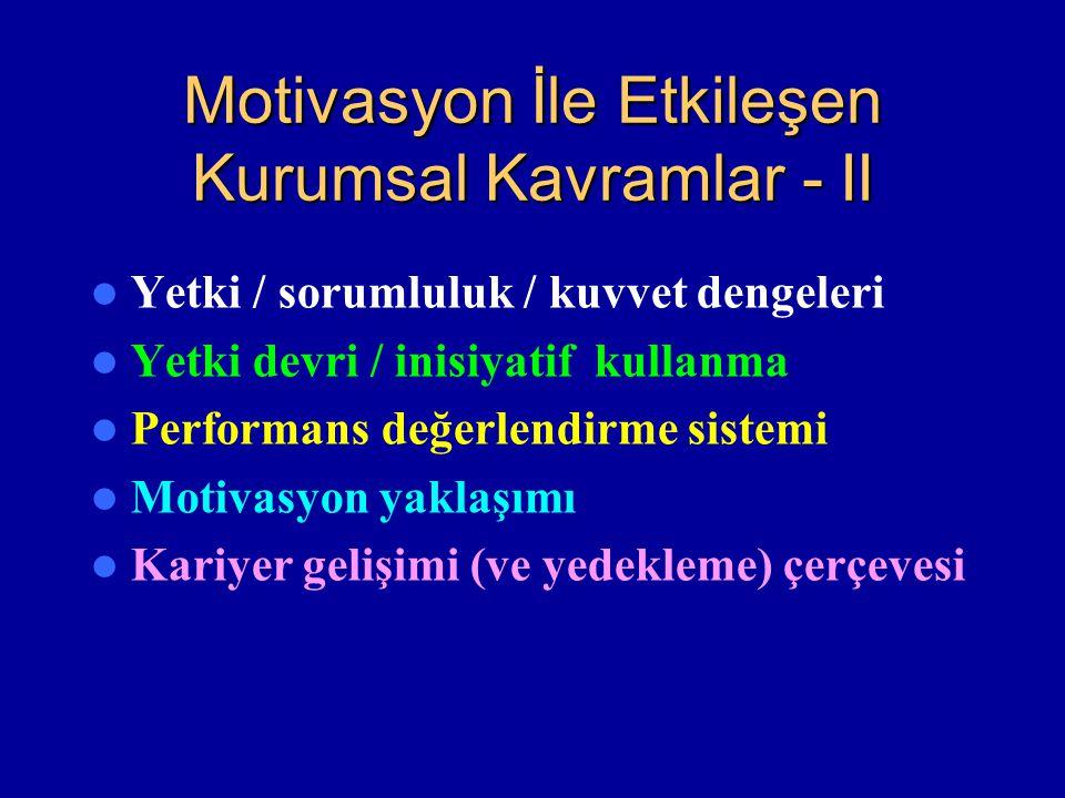 Motivasyon İle Etkileşen Kurumsal Kavramlar - II Yetki / sorumluluk / kuvvet dengeleri Yetki devri / inisiyatif kullanma Performans değerlendirme sist