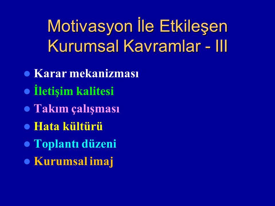 Motivasyon İle Etkileşen Kurumsal Kavramlar - III Karar mekanizması İletişim kalitesi Takım çalışması Hata kültürü Toplantı düzeni Kurumsal imaj