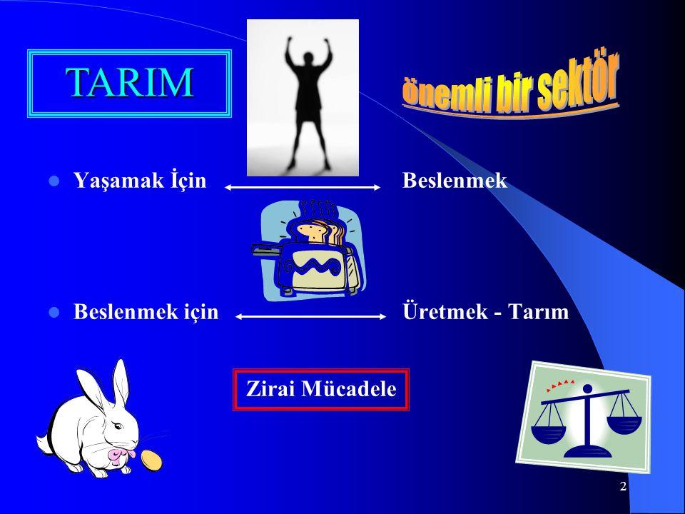 Nisan 20091 Dr. Kadir MELAN Koruma ve Kontrol Genel Müdürlüğü