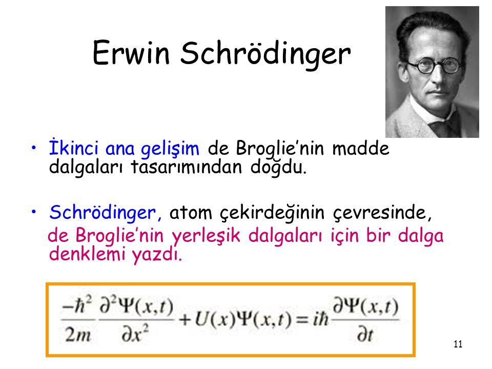 11 Erwin Schrödinger İkinci ana gelişim de Broglie'nin madde dalgaları tasarımından doğdu. Schrödinger, atom çekirdeğinin çevresinde, de Broglie'nin y