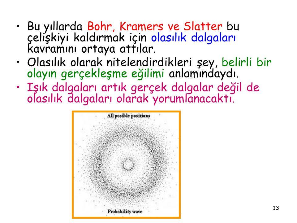 13 Bu yıllarda Bohr, Kramers ve Slatter bu çelişkiyi kaldırmak için olasılık dalgaları kavramını ortaya attılar. Olasılık olarak nitelendirdikleri şey