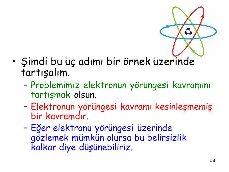 28 Şimdi bu üç adımı bir örnek üzerinde tartışalım. –Problemimiz elektronun yörüngesi kavramını tartışmak olsun. –Elektronun yörüngesi kavramı kesinle