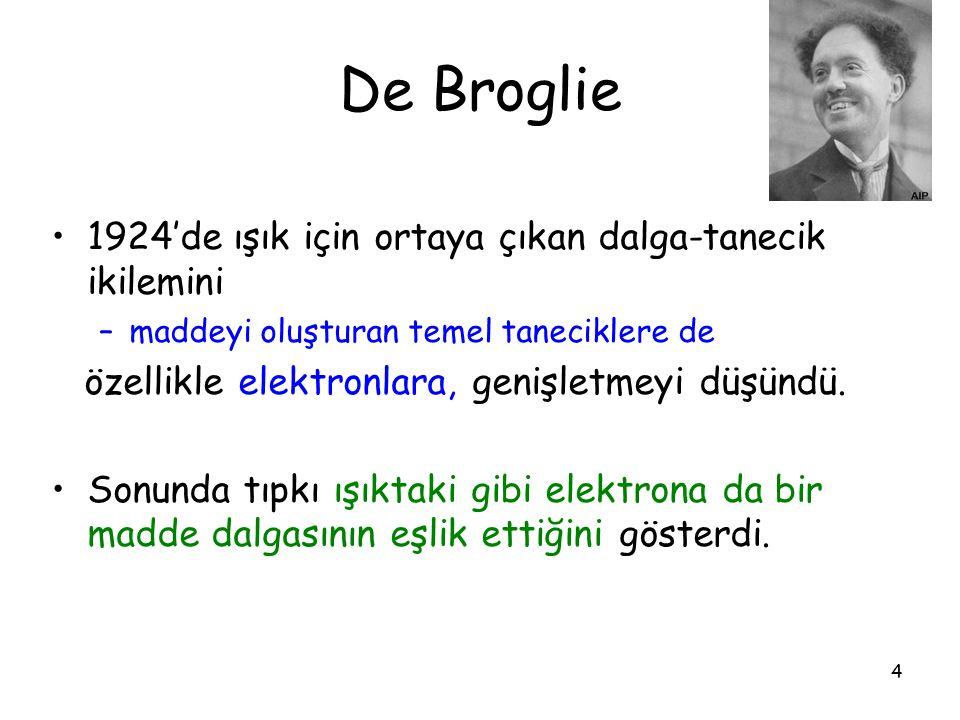 35 Bu nedenle Bohr tümleyicilik ilkesini kullanmayı önermiştir.
