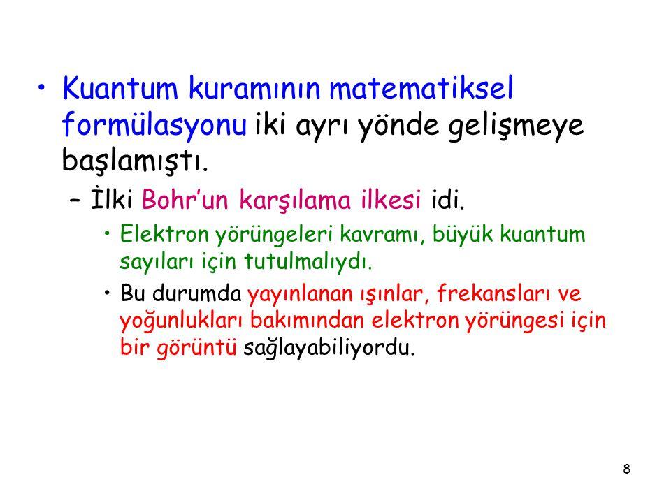 9 Işın = elektron yörüngelerinin Fourier gösterimi .