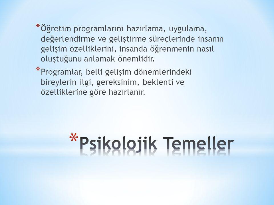 * Öğretim programlarını hazırlama, uygulama, değerlendirme ve geliştirme süreçlerinde insanın gelişim özelliklerini, insanda öğrenmenin nasıl oluştuğu