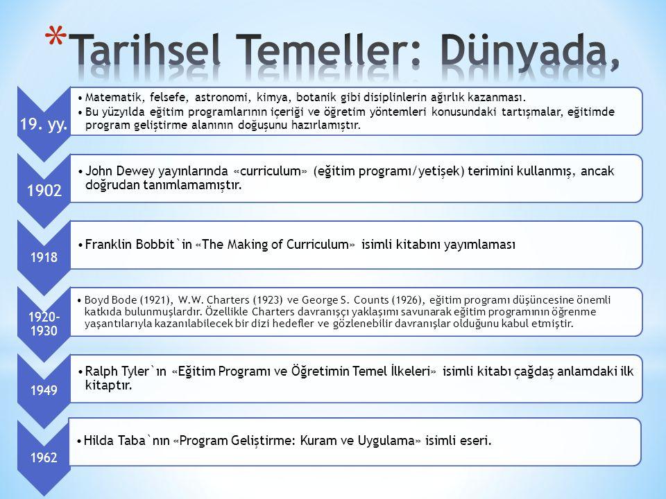 1924 Tevhid-i Tedrisat (3 Mart 1924) Tek tip ve beş yıl için bir program yapılmış ve toplu öğretim, çocuğa görelik ve yakın çevre ilişkilerine göre gözden geçirilen bu program 1936 ve 1948 yıllarında daha iyi duruma getirilmiştir.