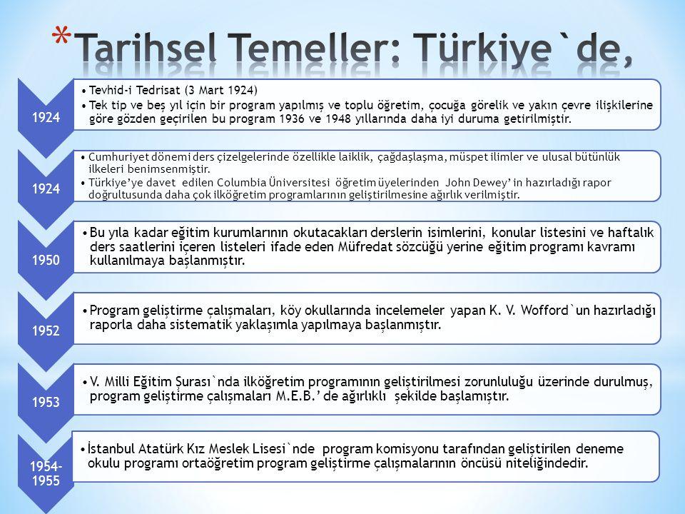 1924 Tevhid-i Tedrisat (3 Mart 1924) Tek tip ve beş yıl için bir program yapılmış ve toplu öğretim, çocuğa görelik ve yakın çevre ilişkilerine göre gö