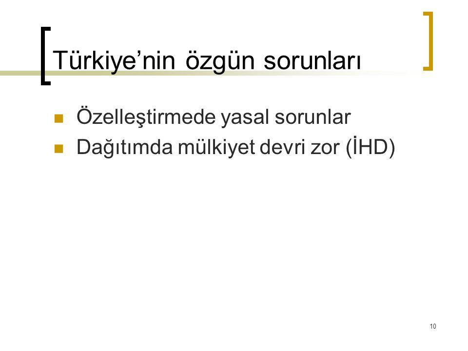 10 Türkiye'nin özgün sorunları Özelleştirmede yasal sorunlar Dağıtımda mülkiyet devri zor (İHD)