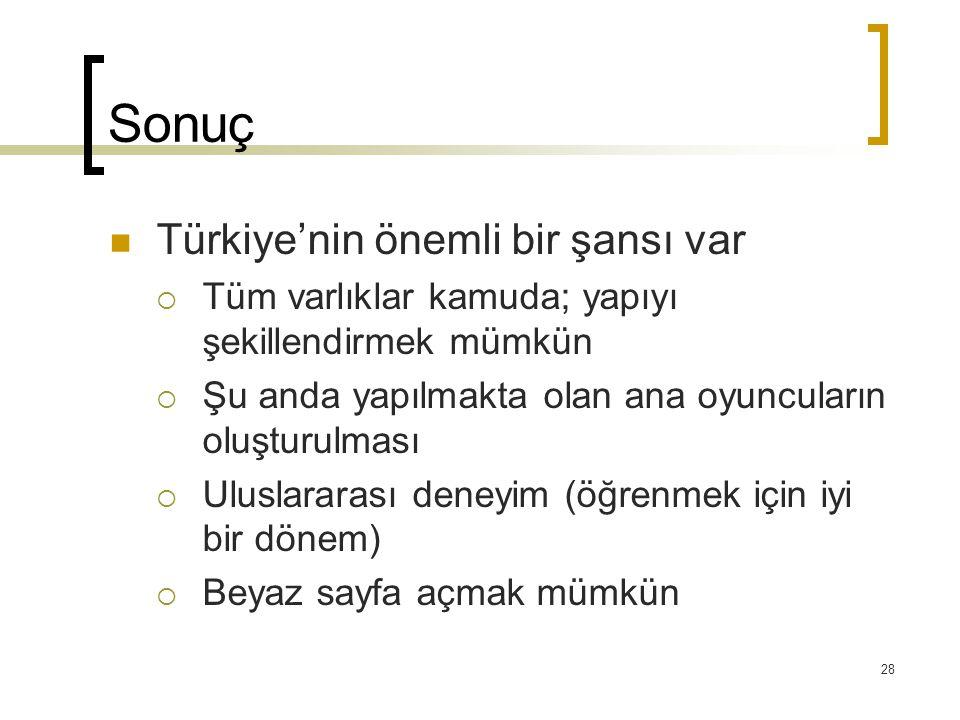 28 Sonuç Türkiye'nin önemli bir şansı var  Tüm varlıklar kamuda; yapıyı şekillendirmek mümkün  Şu anda yapılmakta olan ana oyuncuların oluşturulması  Uluslararası deneyim (öğrenmek için iyi bir dönem)  Beyaz sayfa açmak mümkün