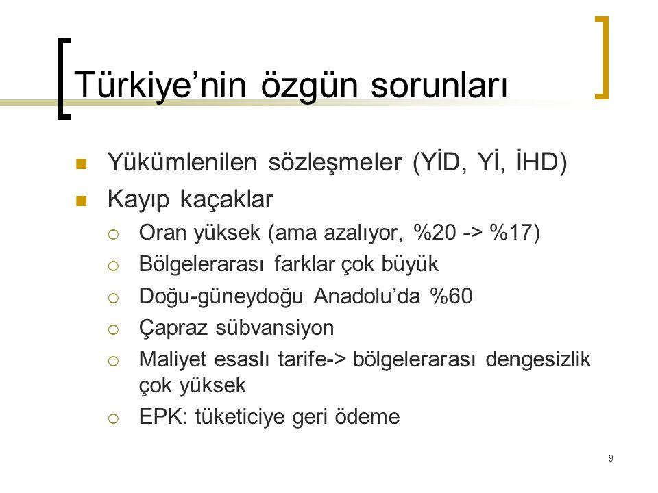9 Türkiye'nin özgün sorunları Yükümlenilen sözleşmeler (YİD, Yİ, İHD) Kayıp kaçaklar  Oran yüksek (ama azalıyor, %20 -> %17)  Bölgelerarası farklar çok büyük  Doğu-güneydoğu Anadolu'da %60  Çapraz sübvansiyon  Maliyet esaslı tarife-> bölgelerarası dengesizlik çok yüksek  EPK: tüketiciye geri ödeme