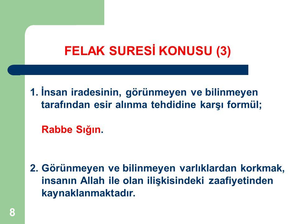 9 FELAK SURESİ KONUSU 3.İnsan Nelerden Rabb'e sığınacaktır.