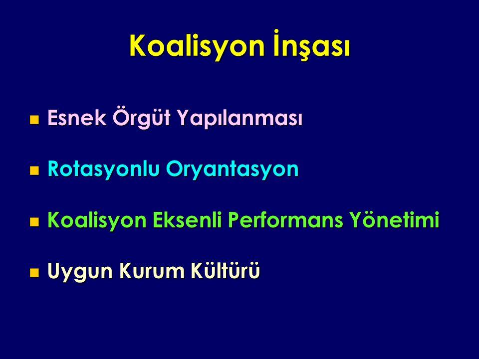 Koalisyon İnşası Esnek Örgüt Yapılanması Esnek Örgüt Yapılanması Rotasyonlu Oryantasyon Rotasyonlu Oryantasyon Koalisyon Eksenli Performans Yönetimi K