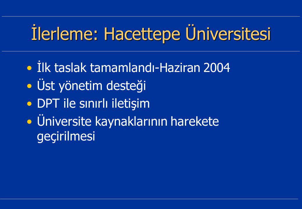 İlerleme: Hacettepe Üniversitesi İlk taslak tamamlandı-Haziran 2004 Üst yönetim desteği DPT ile sınırlı iletişim Üniversite kaynaklarının harekete geçirilmesi