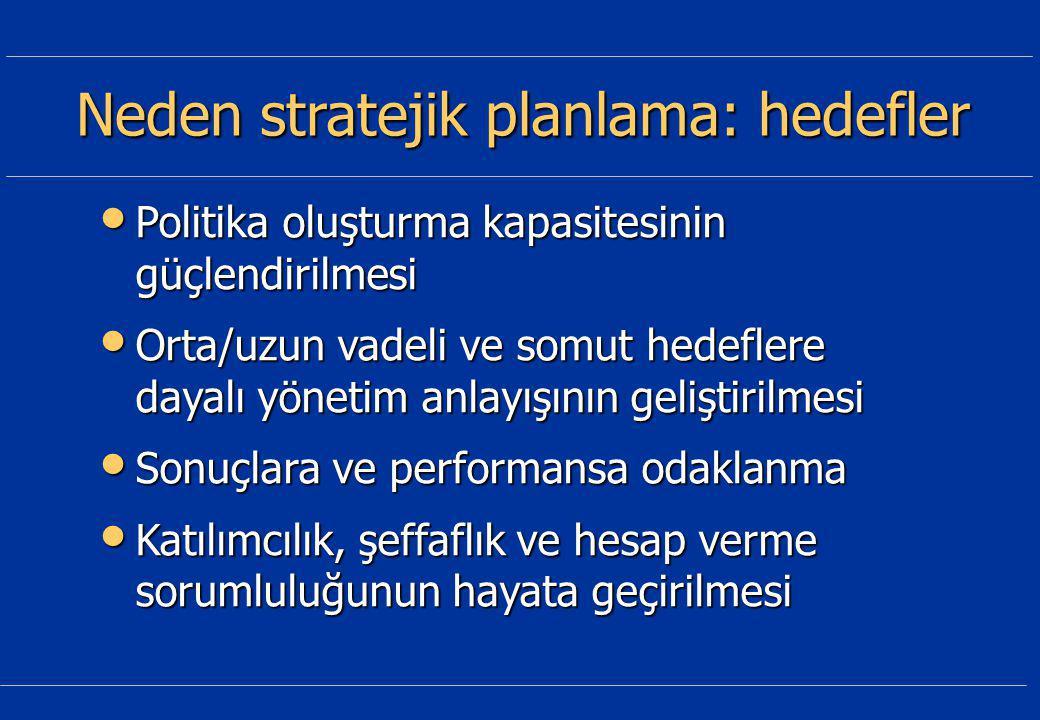 Neden stratejik planlama: hedefler Politika oluşturma kapasitesinin güçlendirilmesi Politika oluşturma kapasitesinin güçlendirilmesi Orta/uzun vadeli ve somut hedeflere dayalı yönetim anlayışının geliştirilmesi Orta/uzun vadeli ve somut hedeflere dayalı yönetim anlayışının geliştirilmesi Sonuçlara ve performansa odaklanma Sonuçlara ve performansa odaklanma Katılımcılık, şeffaflık ve hesap verme sorumluluğunun hayata geçirilmesi Katılımcılık, şeffaflık ve hesap verme sorumluluğunun hayata geçirilmesi