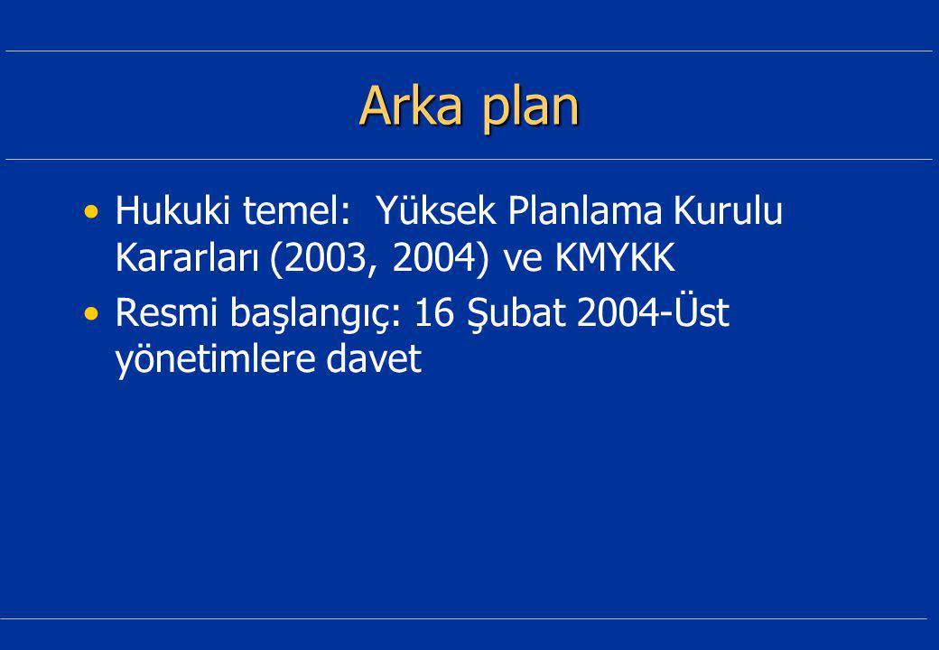 Arka plan Hukuki temel: Yüksek Planlama Kurulu Kararları (2003, 2004) ve KMYKK Resmi başlangıç: 16 Şubat 2004-Üst yönetimlere davet