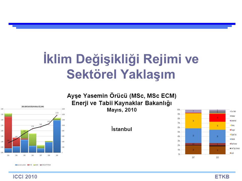 ICCI 2010ETKB Nasıl Çalışabilir Elektrik Sektörü –TR ortak hedef : 100 birim CO 2 /MWh (0.6?) –Şirket I : 120 birim (MRV) –Şirket II: 85 birim (MRV) Uluslararası piyasalar –Ülke ortak hedefi sağlandığında: Şirket II satıcı –Sağlanamadığında: Şirket I alıcı, Şirket II satamaz