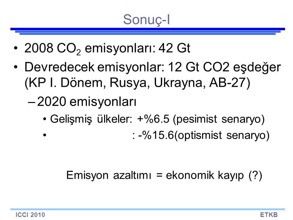 ICCI 2010ETKB Sonuç-I 2008 CO 2 emisyonları: 42 Gt Devredecek emisyonlar: 12 Gt CO2 eşdeğer (KP I.
