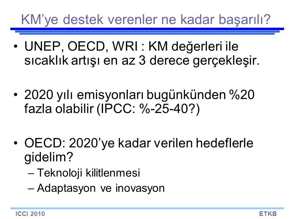 ICCI 2010ETKB KM'ye destek verenler ne kadar başarılı.