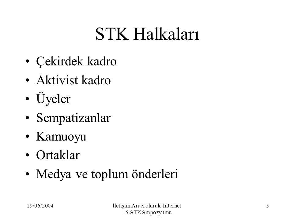 19/06/2004İletişim Aracı olarak İnternet 15.STK Smpozyumu 6 E-posta listeleri Grup haberleşme mekanizması Kim üye olabilir.