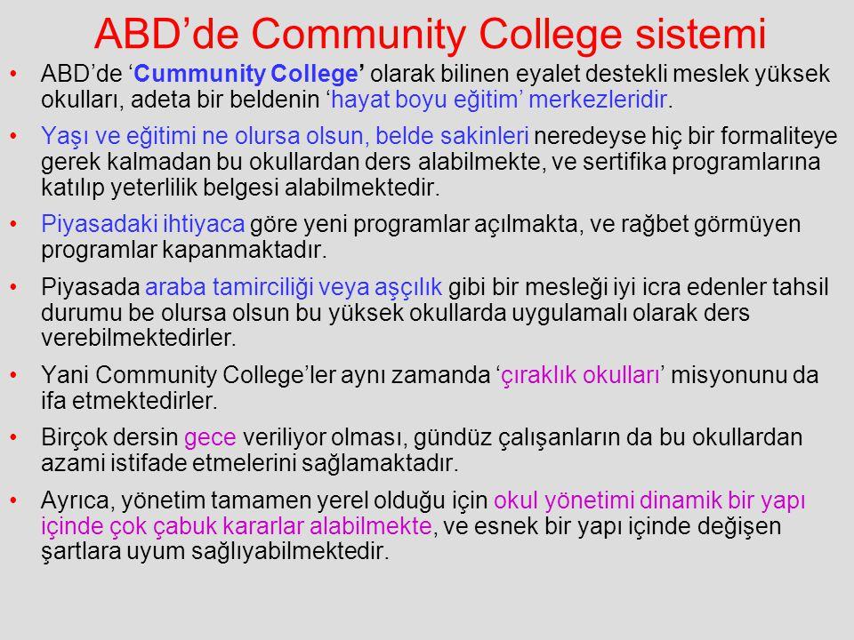 ABD'de Community College sistemi ABD'de 'Cummunity College' olarak bilinen eyalet destekli meslek yüksek okulları, adeta bir beldenin 'hayat boyu eğit