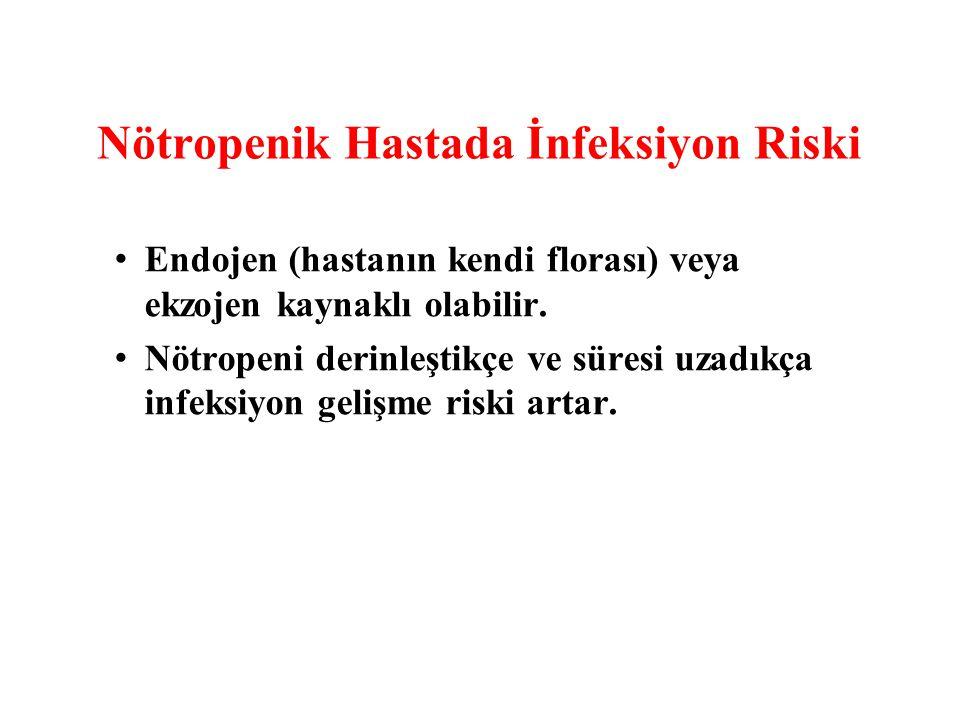 Nötropenik Hastada İnfeksiyon Riski Endojen (hastanın kendi florası) veya ekzojen kaynaklı olabilir. Nötropeni derinleştikçe ve süresi uzadıkça infeks