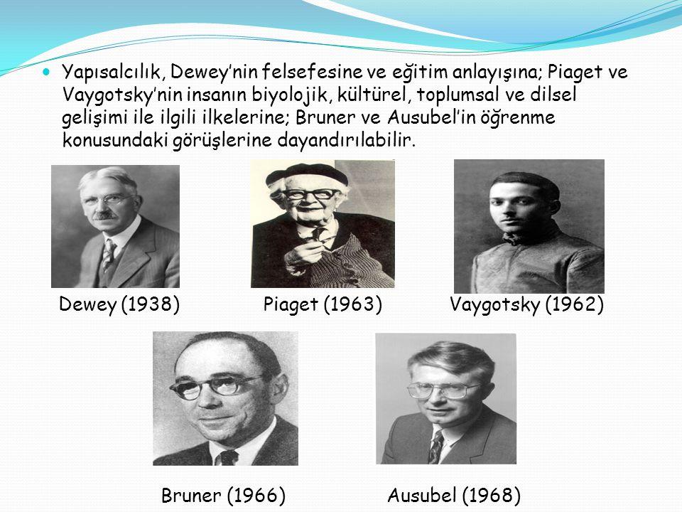 Yapısalcılık, Dewey'nin felsefesine ve eğitim anlayışına; Piaget ve Vaygotsky'nin insanın biyolojik, kültürel, toplumsal ve dilsel gelişimi ile ilgili