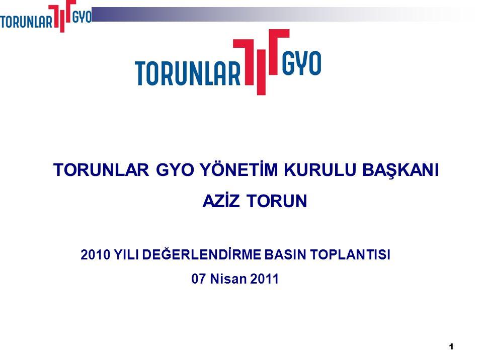 22 3 Türkiye'nin ekonomik görünümü GYO sektörü Faaliyetler Finansal değerlendirme Geliştirme projeleri Geleceğe bakış