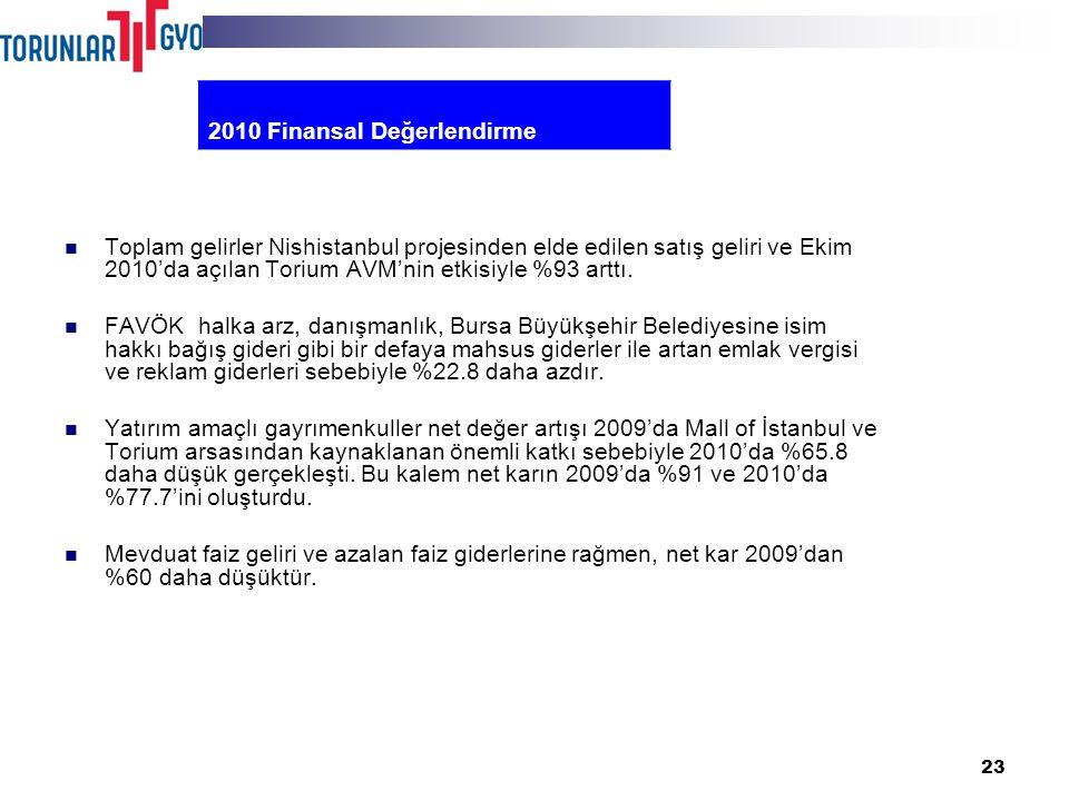 23 Toplam gelirler Nishistanbul projesinden elde edilen satış geliri ve Ekim 2010'da açılan Torium AVM'nin etkisiyle %93 arttı.