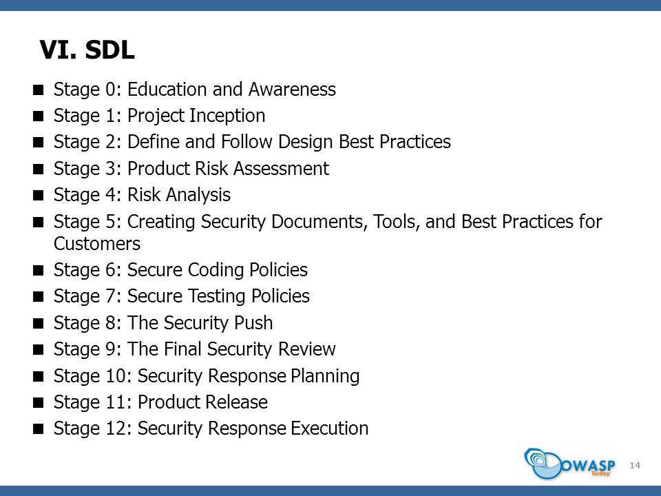 14 VI. SDL  Stage 0: Education and Awareness  Stage 1: Project Inception  Stage 2: Define and Follow Design Best Practices  Stage 3: Product Risk