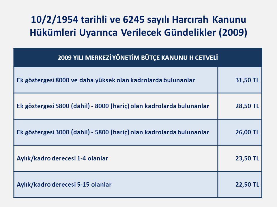 10/2/1954 tarihli ve 6245 sayılı Harcırah Kanunu Hükümleri Uyarınca Verilecek Gündelikler (2009) 2009 YILI MERKEZİ YÖNETİM BÜTÇE KANUNU H CETVELİ Ek göstergesi 8000 ve daha yüksek olan kadrolarda bulunanlar31,50 TL Ek göstergesi 5800 (dahil) - 8000 (hariç) olan kadrolarda bulunanlar28,50 TL Ek göstergesi 3000 (dahil) - 5800 (hariç) olan kadrolarda bulunanlar26,00 TL Aylık/kadro derecesi 1-4 olanlar23,50 TL Aylık/kadro derecesi 5-15 olanlar22,50 TL