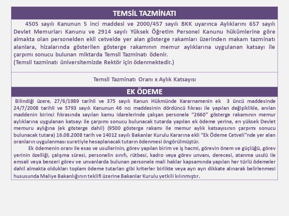 TEMSİL TAZMİNATI 4505 sayılı Kanunun 5 inci maddesi ve 2000/457 sayılı BKK uyarınca Aylıklarını 657 sayılı Devlet Memurları Kanunu ve 2914 sayılı Yüks
