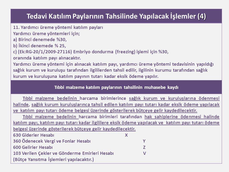 (4) Tedavi Katılım Paylarının Tahsilinde Yapılacak İşlemler (4) 11. Yardımcı üreme yöntemi katılım payları Yardımcı üreme yöntemleri için; a) Birinci