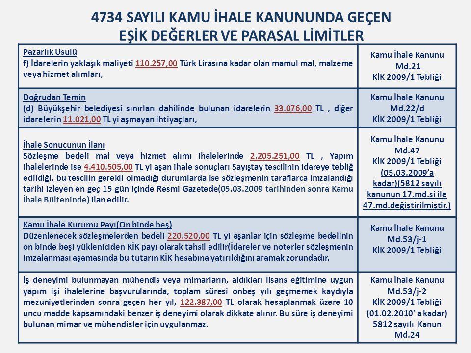 Pazarlık Usulü f) İdarelerin yaklaşık maliyeti 110.257,00 Türk Lirasına kadar olan mamul mal, malzeme veya hizmet alımları, Kamu İhale Kanunu Md.21 KİK 2009/1 Tebliği Doğrudan Temin (d) Büyükşehir belediyesi sınırları dahilinde bulunan idarelerin 33.076,00 TL, diğer idarelerin 11.021,00 TL yi aşmayan ihtiyaçları, Kamu İhale Kanunu Md.22/d KİK 2009/1 Tebliği İhale Sonucunun İlanı Sözleşme bedeli mal veya hizmet alımı ihalelerinde 2.205.251,00 TL, Yapım ihalelerinde ise 4.410.505,00 TL yi aşan ihale sonuçları Sayıştay tescilinin idareye tebliğ edildiği, bu tescilin gerekli olmadığı durumlarda ise sözleşmenin taraflarca imzalandığı tarihi izleyen en geç 15 gün içinde Resmi Gazetede(05.03.2009 tarihinden sonra Kamu İhale Bülteninde) ilan edilir.