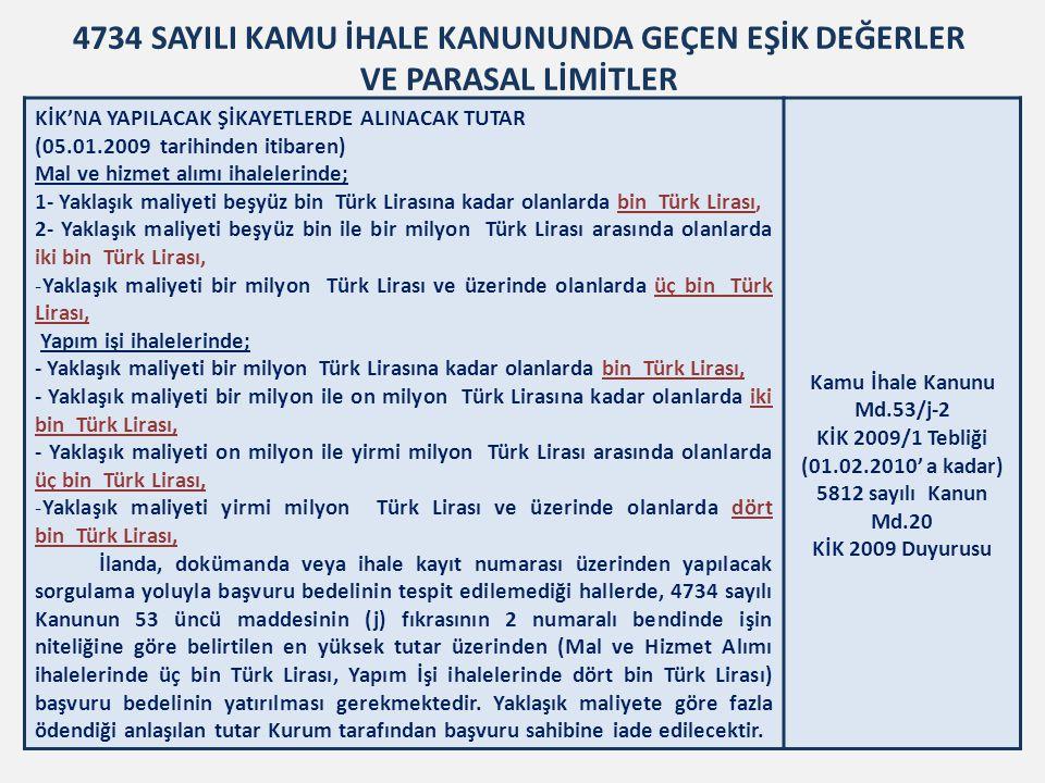 KİK'NA YAPILACAK ŞİKAYETLERDE ALINACAK TUTAR (05.01.2009 tarihinden itibaren) Mal ve hizmet alımı ihalelerinde; 1- Yaklaşık maliyeti beşyüz bin Türk L