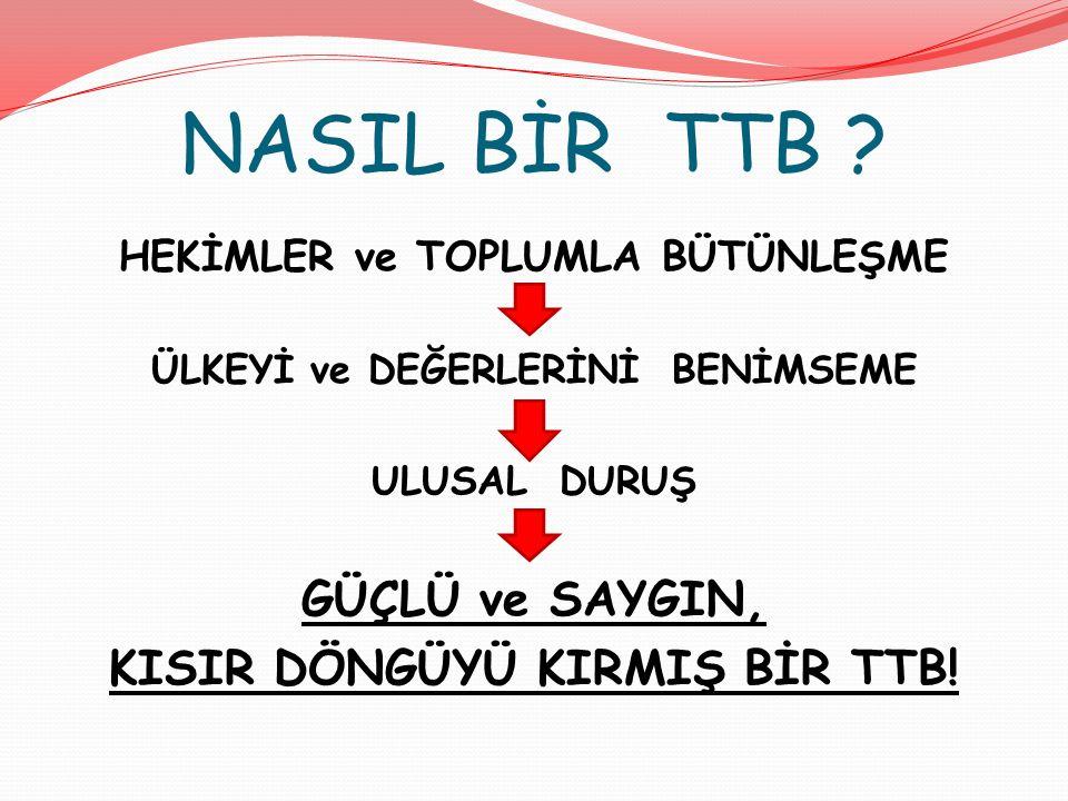 NASIL BİR TTB .