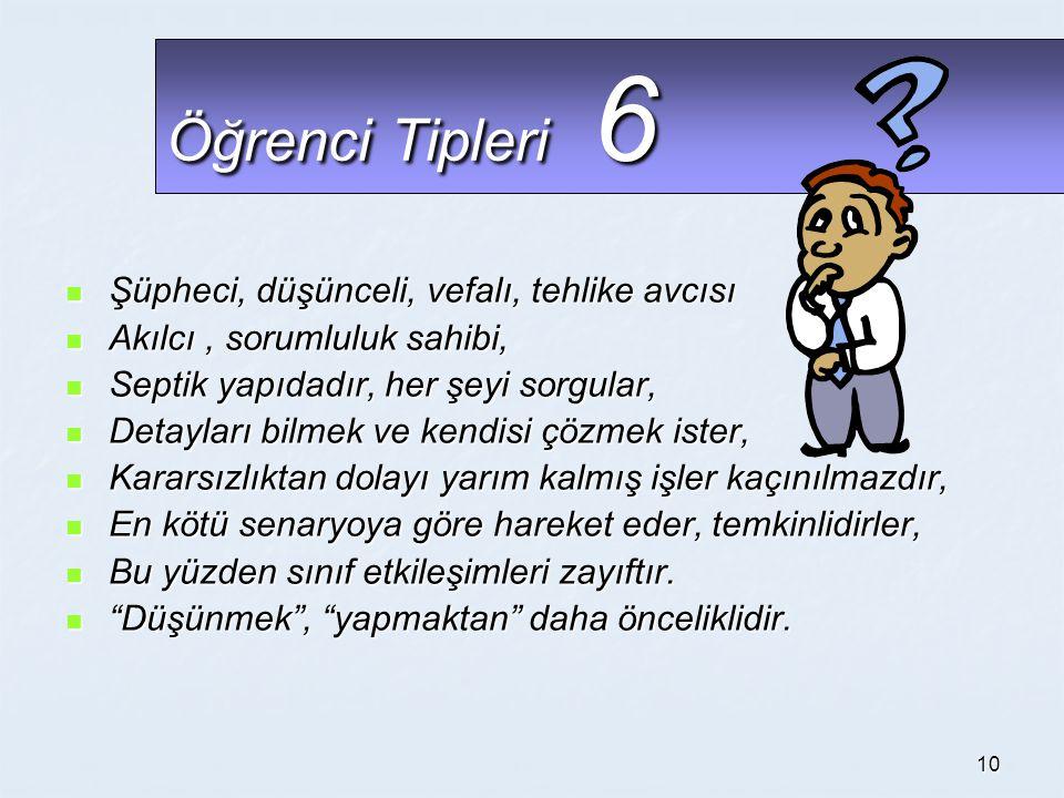 9 Öğrenci Tipleri 5 Gözlemci, ölçülü, araştırmacı, M1.ci Gözlemci, ölçülü, araştırmacı, M1.ci Mahremiyet ve öznellik önemlidir; yalnızlık iyidir.