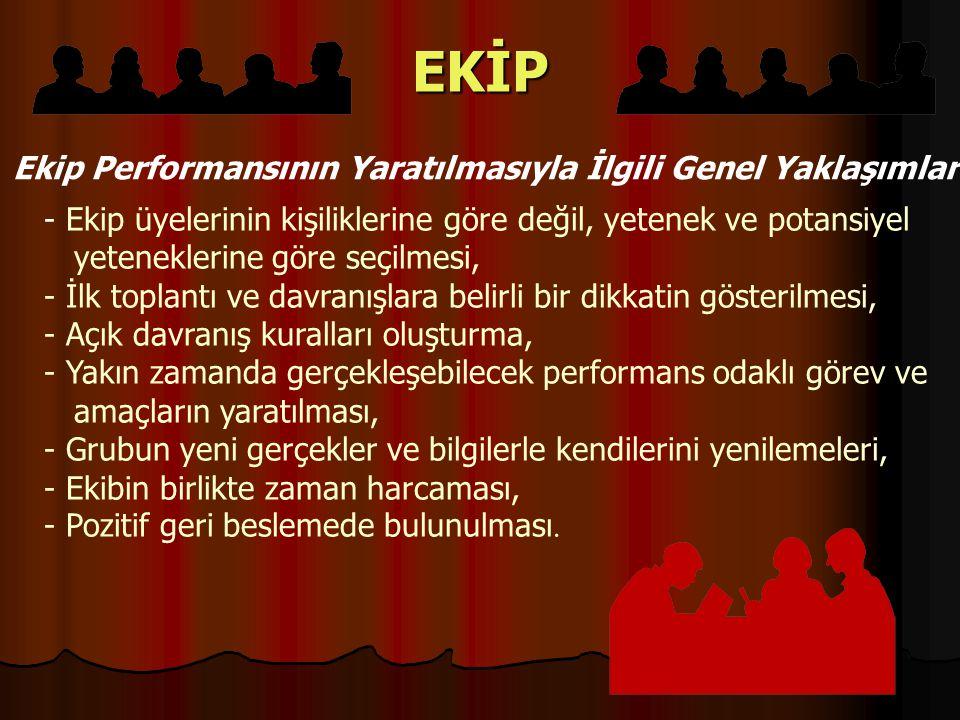 EKİP Ekip Performansının Yaratılmasıyla İlgili Genel Yaklaşımlar : - Ekip üyelerinin kişiliklerine göre değil, yetenek ve potansiyel yeteneklerine gör