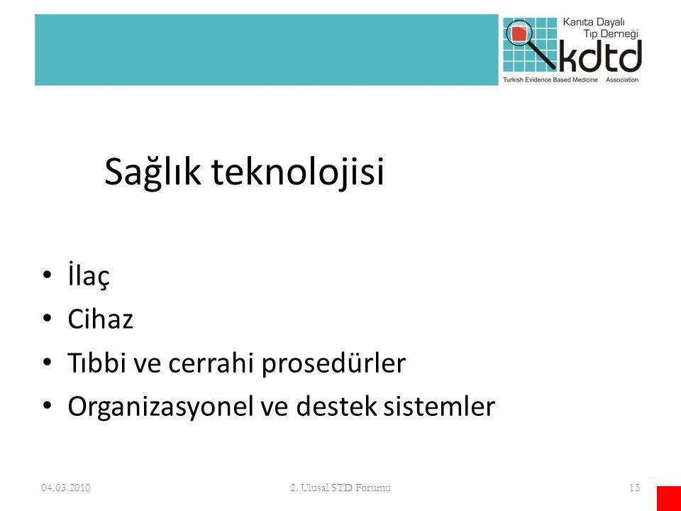 Sağlık teknolojisi İlaç Cihaz Tıbbi ve cerrahi prosedürler Organizasyonel ve destek sistemler 04.03.2010152. Ulusal STD Forumu