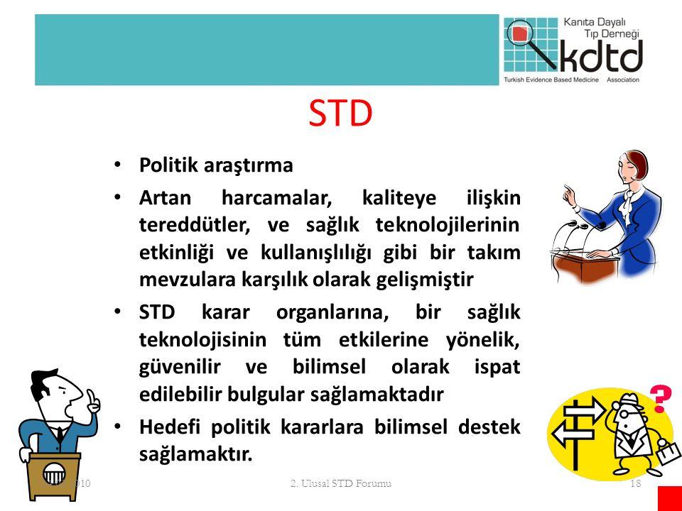 STD Politik araştırma Artan harcamalar, kaliteye ilişkin tereddütler, ve sağlık teknolojilerinin etkinliği ve kullanışlılığı gibi bir takım mevzulara
