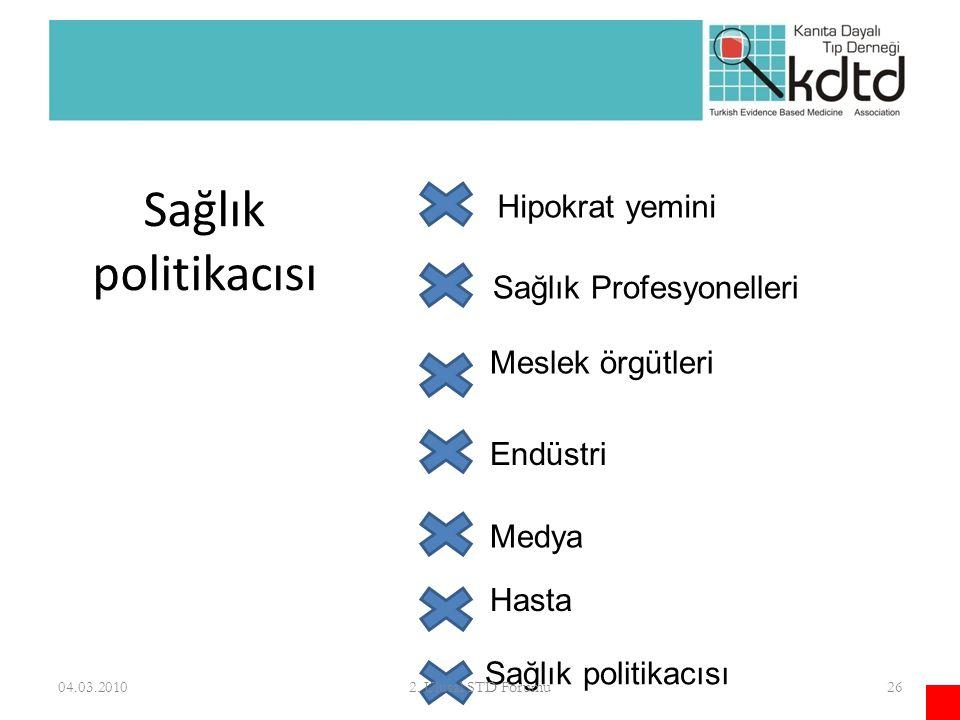 Sağlık politikacısı Hipokrat yemini Sağlık Profesyonelleri Endüstri Medya Hasta Sağlık politikacısı Meslek örgütleri 04.03.2010262. Ulusal STD Forumu