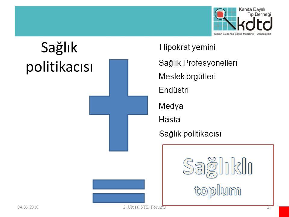 Sağlık politikacısı Hipokrat yemini Sağlık Profesyonelleri Endüstri Medya Hasta Sağlık politikacısı Meslek örgütleri 04.03.2010272. Ulusal STD Forumu