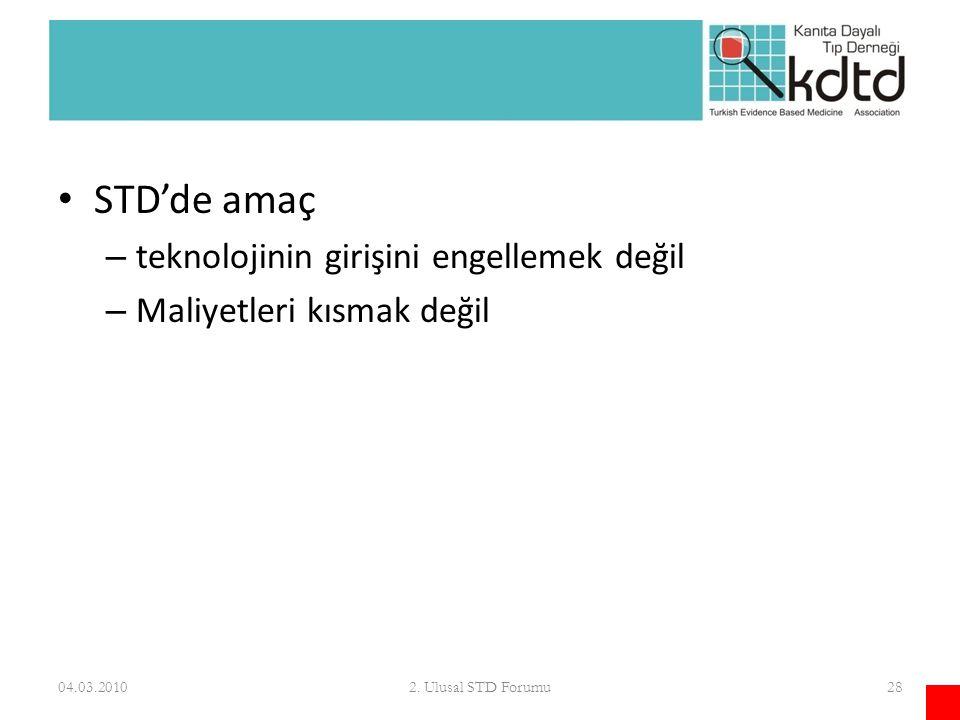 STD'de amaç – teknolojinin girişini engellemek değil – Maliyetleri kısmak değil 04.03.2010282. Ulusal STD Forumu