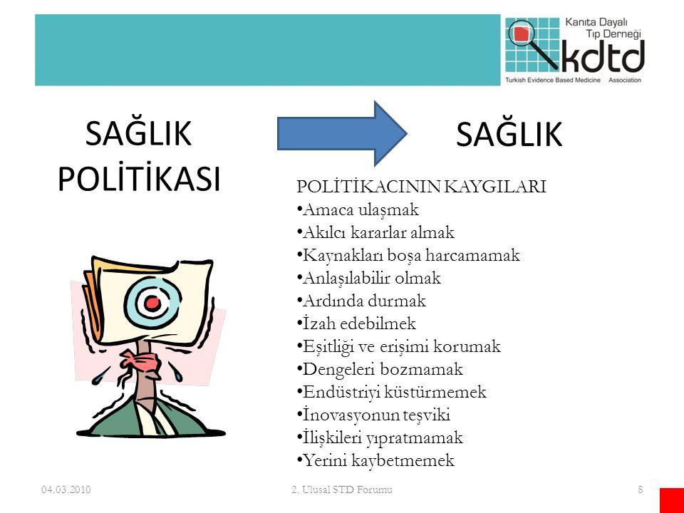 Araştırmalar Politik kararlar Klinik kararlar STD 04.03.2010192. Ulusal STD Forumu